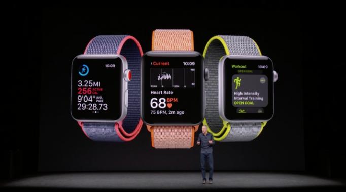 Športové náramky pre Apple Watch Series 3